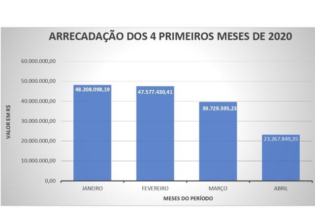 Gráfico Arrecadação_page-0001