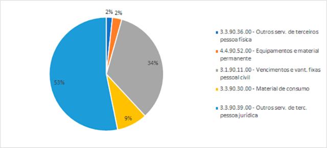 PREFEITURA MUNICIPAL DE BARBALHA - Lista de empenhos - despesas para combater o COVID-19 (Exercício de 2020 - Data maior ou igual a 01.04.2020 - Data menor ou igual a 01.05.2020)